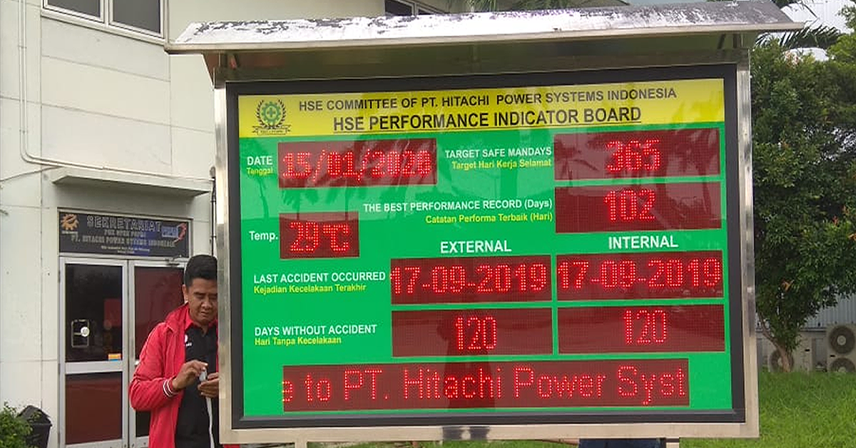 HSE Performance Indicator Board